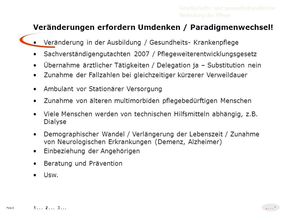 """Pflegekammer – Modell mit Zukunft Folie 26 """"Unheilige Allianz zwischen Arbeitgebern und Gewerkschaften?!."""