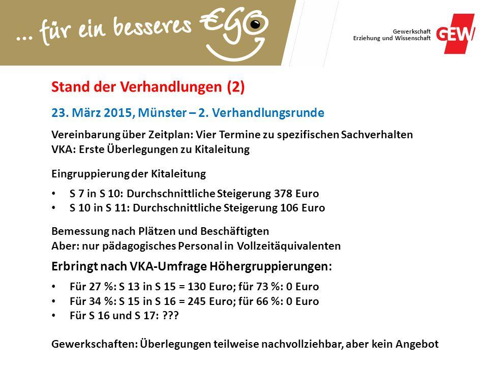 Gewerkschaft Erziehung und Wissenschaft Stand der Verhandlungen (2) 23. März 2015, Münster – 2. Verhandlungsrunde Vereinbarung über Zeitplan: Vier Ter