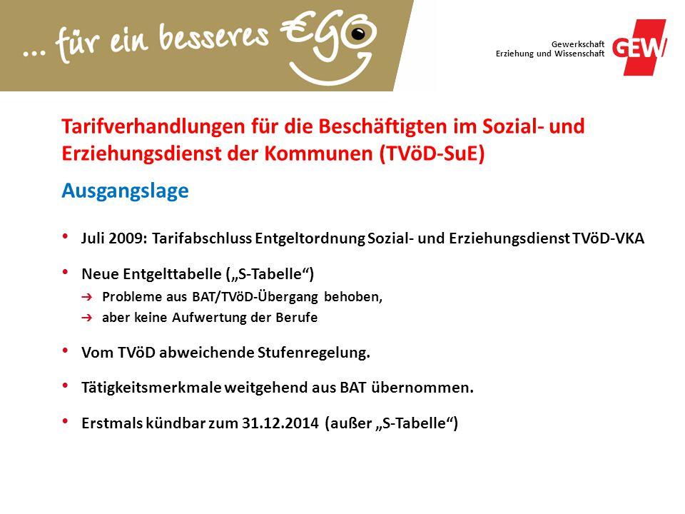 Gewerkschaft Erziehung und Wissenschaft Tarifverhandlungen für die Beschäftigten im Sozial- und Erziehungsdienst der Kommunen (TVöD-SuE) Ausgangslage