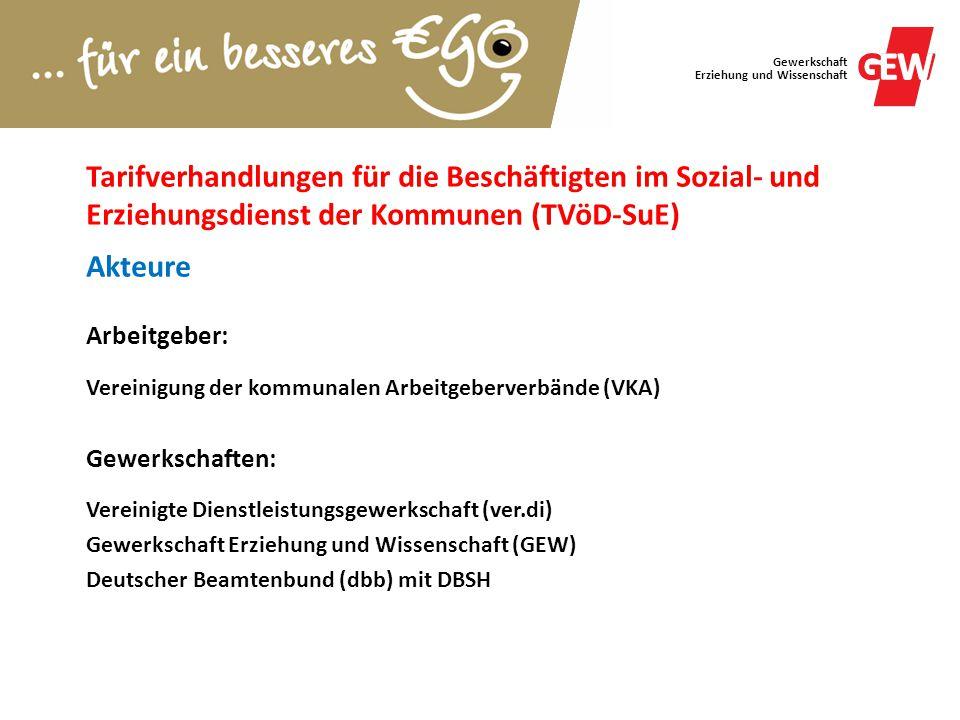 Gewerkschaft Erziehung und Wissenschaft Tarifverhandlungen für die Beschäftigten im Sozial- und Erziehungsdienst der Kommunen (TVöD-SuE) Akteure Arbei