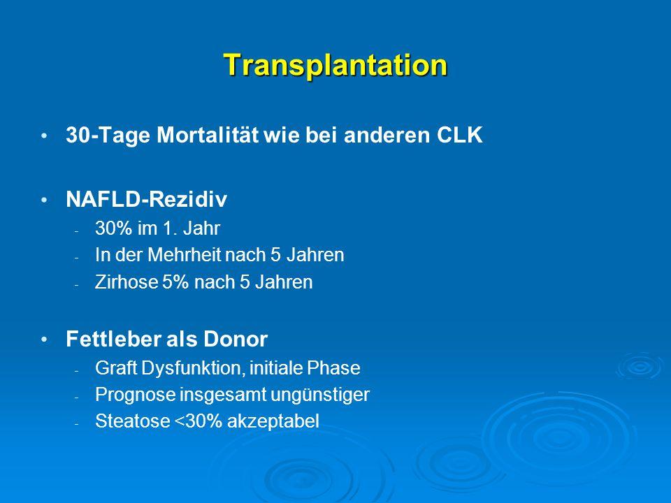 Transplantation 30-Tage Mortalität wie bei anderen CLK NAFLD-Rezidiv  30% im 1. Jahr  In der Mehrheit nach 5 Jahren  Zirhose 5% nach 5 Jahren Fettl