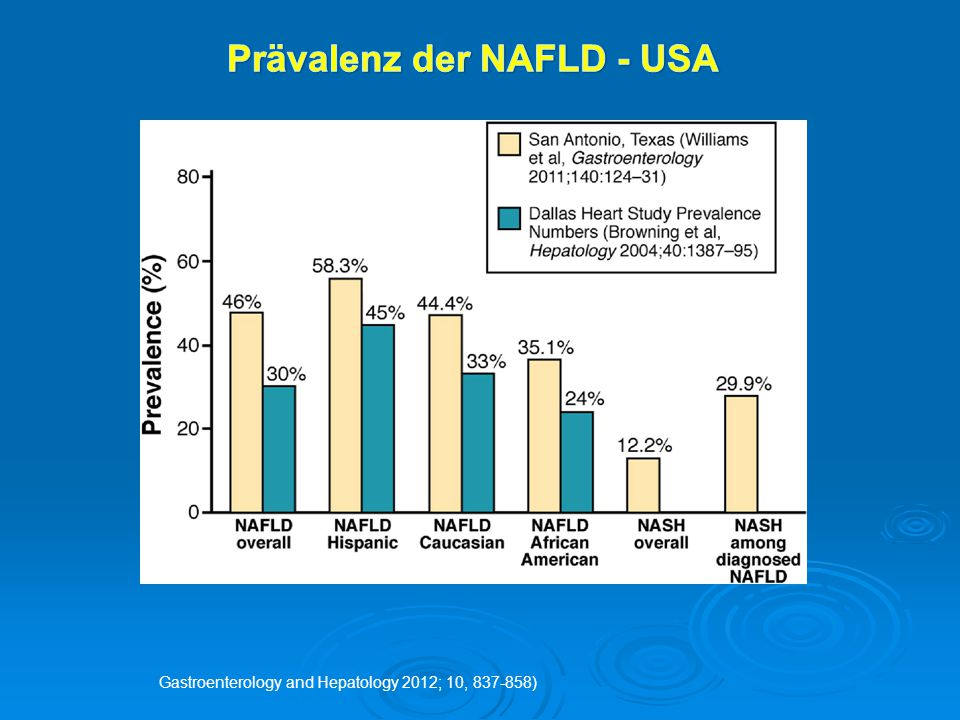 Clinical Gastroenterology and Hepatology 2012 ;10, 837 NAFLD – eine Systemkrankheit?