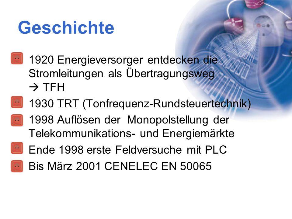Geschichte 1920 Energieversorger entdecken die Stromleitungen als Übertragungsweg  TFH 1930 TRT (Tonfrequenz-Rundsteuertechnik) 1998 Auflösen der Mon