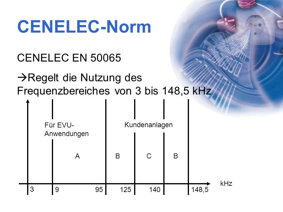 CENELEC-Norm 3 995125140148,5 ABCB Für EVU- Anwendungen Kundenanlagen kHz CENELEC EN 50065  Regelt die Nutzung des Frequenzbereiches von 3 bis 148,5