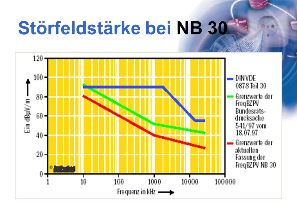 Störfeldstärke bei NB 30