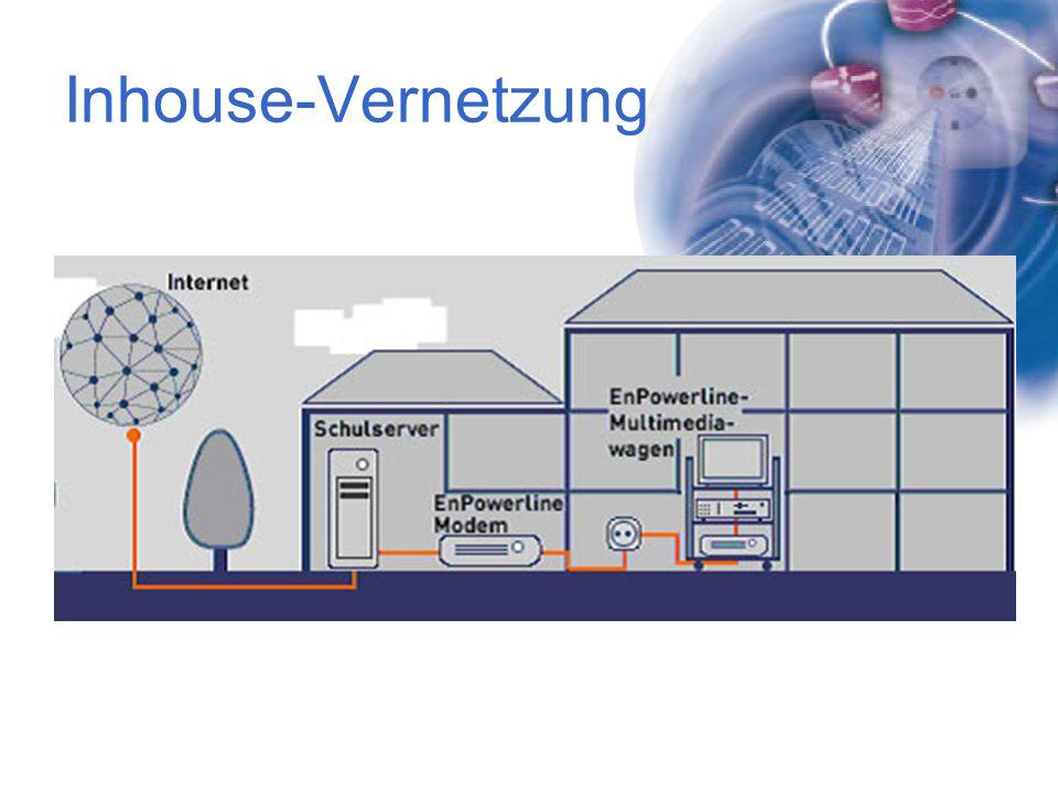 Inhouse-Vernetzung