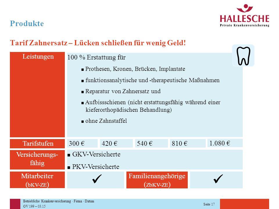 Betriebliche Krankenversicherung · Firma · Datum GV 199 – 03.15 Seite 17 Produkte Tarif Zahnersatz – Lücken schließen für wenig Geld! Leistungen 100 %