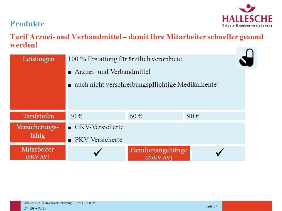 Betriebliche Krankenversicherung · Firma · Datum GV 199 – 03.15 Seite 37 Produkte Tarif Arznei- und Verbandmittel – damit Ihre Mitarbeiter schneller g