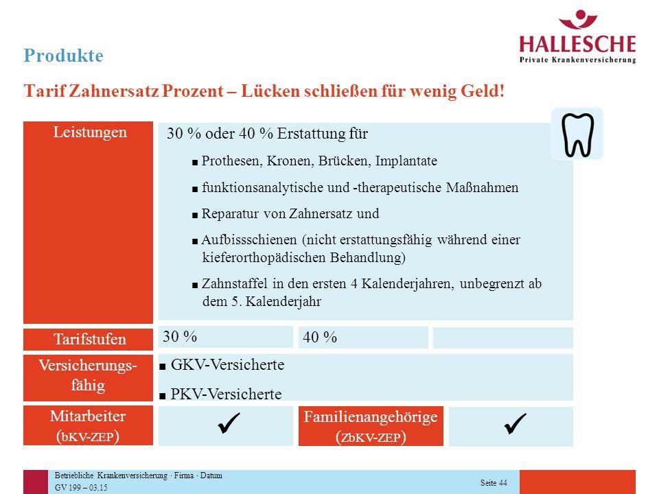 Betriebliche Krankenversicherung · Firma · Datum GV 199 – 03.15 Seite 44 Produkte Tarif Zahnersatz Prozent – Lücken schließen für wenig Geld! Leistung