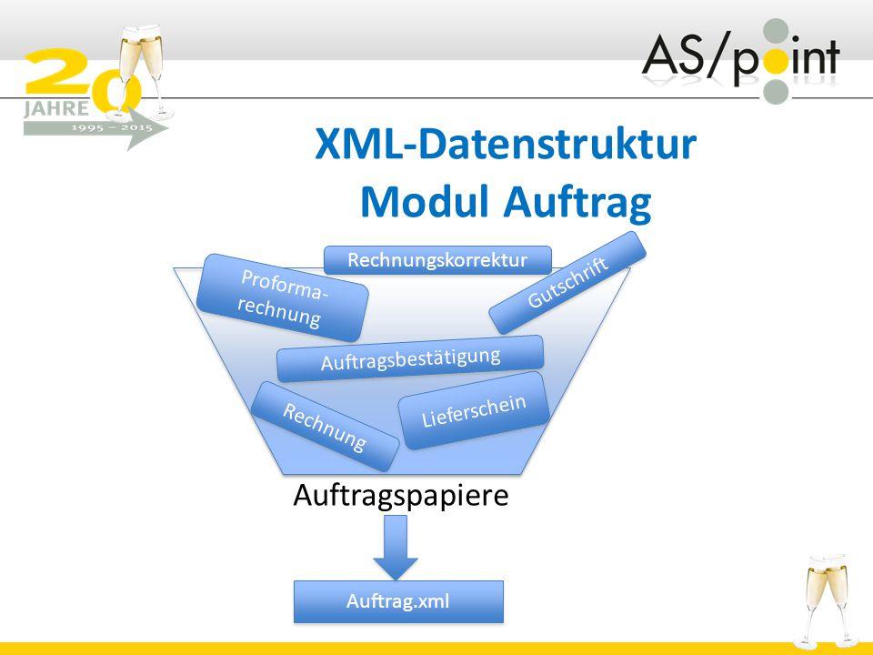 XML-Datenstruktur Modul Auftrag Auftrag.xml Rechnung Lieferschein Auftragsbestätigung Gutschrift Proforma- rechnung Proforma- rechnung Rechnungskorrektur Auftragspapiere