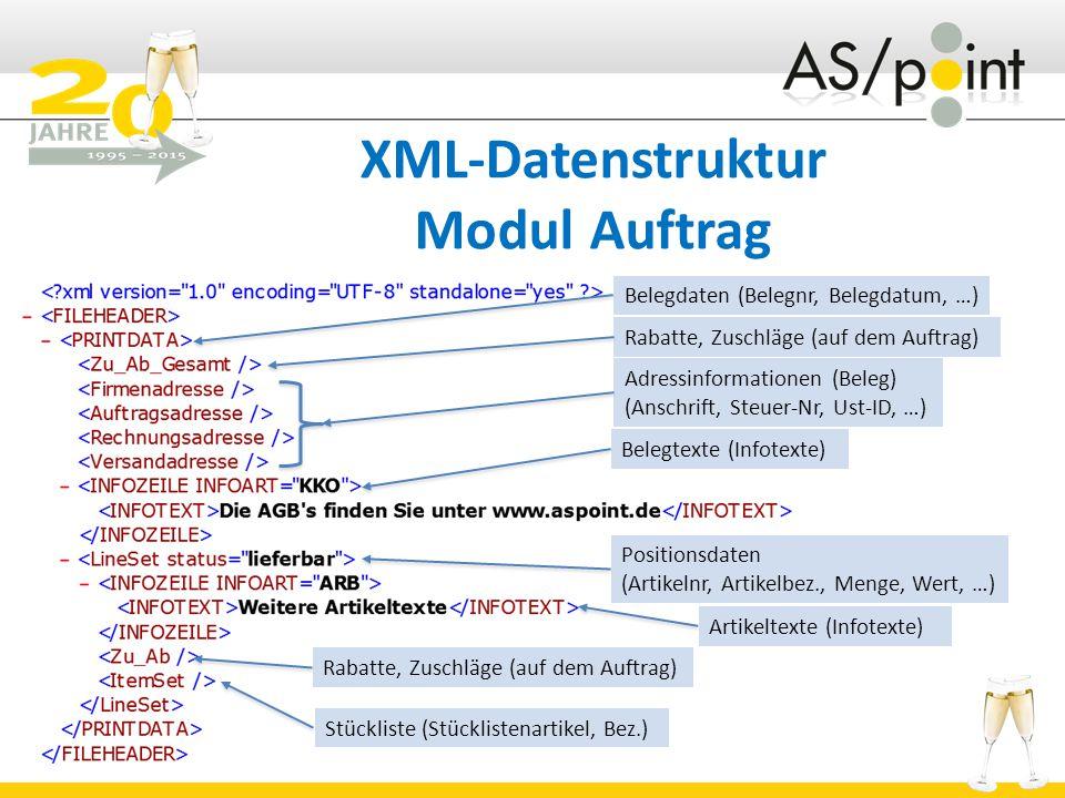 XML-Datenstruktur Modul Auftrag Belegdaten (Belegnr, Belegdatum, …) Rabatte, Zuschläge (auf dem Auftrag) Adressinformationen (Beleg) (Anschrift, Steuer-Nr, Ust-ID, …) Positionsdaten (Artikelnr, Artikelbez., Menge, Wert, …) Artikeltexte (Infotexte) Stückliste (Stücklistenartikel, Bez.) Rabatte, Zuschläge (auf dem Auftrag) Belegtexte (Infotexte)