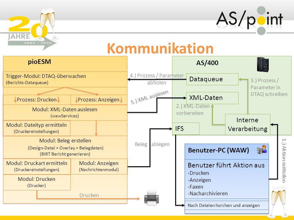 Kommunikation pioESM AS/400 Benutzer-PC (WAW) Benutzer führt Aktion aus -Drucken -Anzeigen -Faxen -Nacharchivieren Dataqueue XML-Daten Interne Verarbeitung Trigger-Modul: DTAQ-überwachen (Berichts-Dataqueue) 4.) Prozess / Parameter abholen 1.) Aktion mitteilen 2.) XML-Daten vorbereiten 3.) Prozess / Parameter in DTAQ schreiben Prozess: DruckenProzess: Anzeigen Modul: XML-Daten auslesen (wawServices) Modul: Dateityp ermitteln (Druckereinstellungen) Modul: Beleg erstellen (Design-Datei + Overlay + Belegdaten) (BIRT Bericht generieren) Modul: Druckart ermitteln (Druckereinstellungen) Modul: Drucken (Drucker) Modul: Anzeigen (Nachrichtenmodul) Drucken IFS 5.) XML auslesen Beleg ablegen Nach Dateien horchen und anzeigen