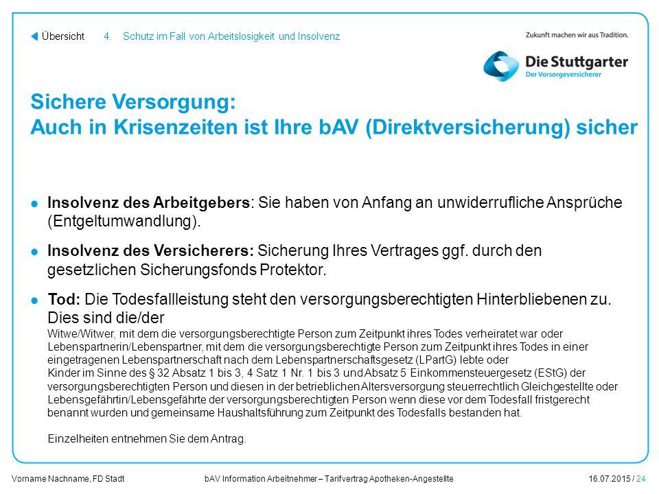 bAV Information Arbeitnehmer – Tarifvertrag Apotheken-Angestellte16.07.2015 / 24 Vorname Nachname, FD Stadt Übersicht Sichere Versorgung: Auch in Kris