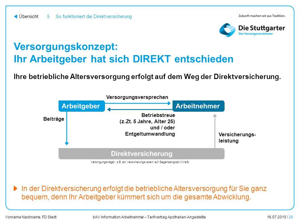 bAV Information Arbeitnehmer – Tarifvertrag Apotheken-Angestellte16.07.2015 / 26 Vorname Nachname, FD Stadt Übersicht Versorgungskonzept: Ihr Arbeitge