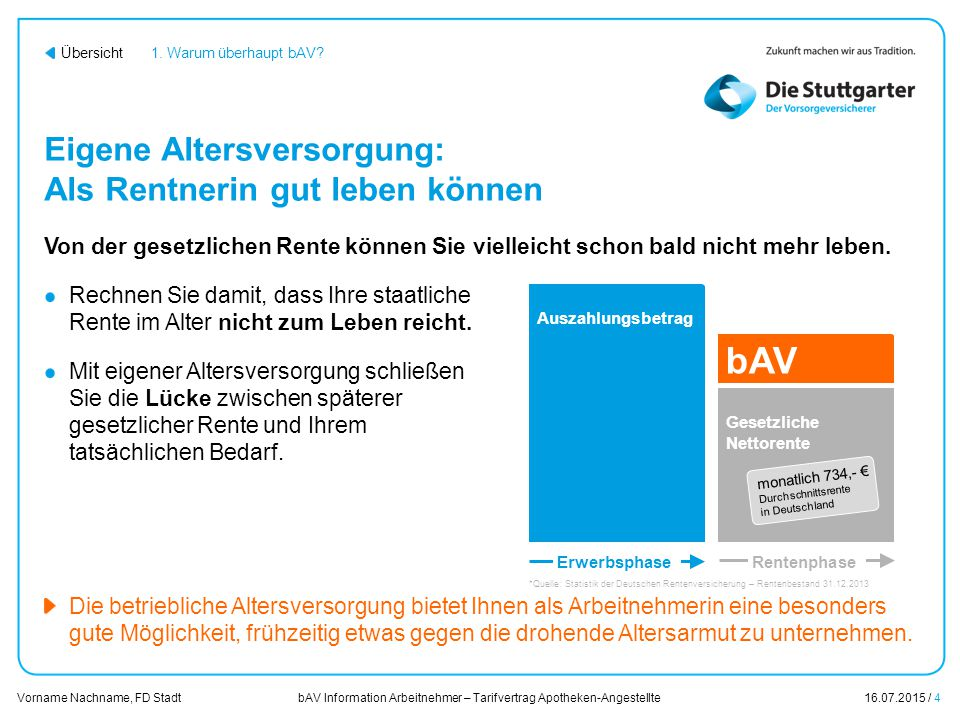 bAV Information Arbeitnehmer – Tarifvertrag Apotheken-Angestellte16.07.2015 / 5 Vorname Nachname, FD Stadt Übersicht Information zur betrieblichen Altersversorgung (bAV) 1.Warum überhaupt bAV.