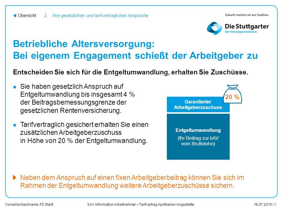 bAV Information Arbeitnehmer – Tarifvertrag Apotheken-Angestellte16.07.2015 / 10 Vorname Nachname, FD Stadt Übersicht Information zur betrieblichen Altersversorgung (bAV) 1.Warum überhaupt bAV.