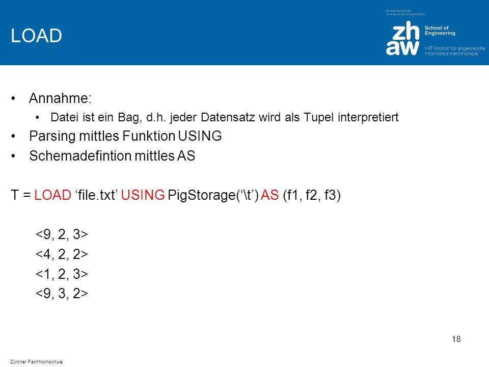 Zürcher Fachhochschule LOAD Annahme: Datei ist ein Bag, d.h.