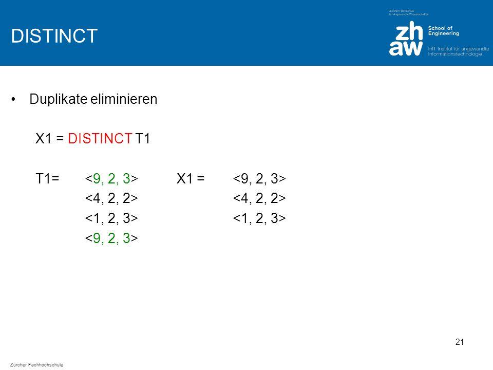 Zürcher Fachhochschule DISTINCT Duplikate eliminieren X1 = DISTINCT T1 T1= X1 = 21