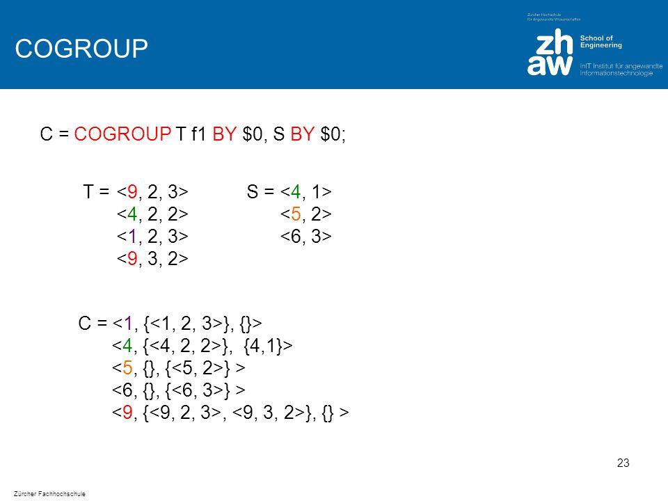 Zürcher Fachhochschule COGROUP C = COGROUP T f1 BY $0, S BY $0; 23 T = S = C = }, {}> }, {4,1}> } >, }, {} >
