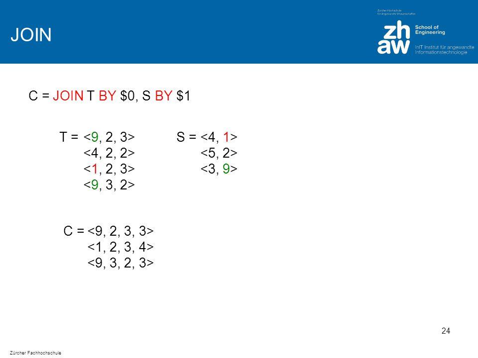 Zürcher Fachhochschule JOIN C = JOIN T BY $0, S BY $1 24 T = S = C =