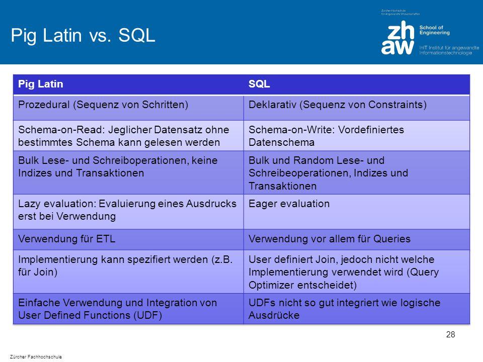 Zürcher Fachhochschule Pig Latin vs. SQL 28