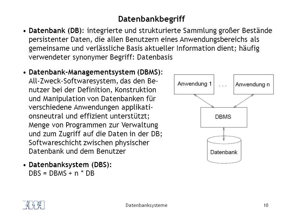 Datenbanksysteme10 Datenbankbegriff Datenbank (DB): integrierte und strukturierte Sammlung großer Bestände persistenter Daten, die allen Benutzern eines Anwendungsbereichs als gemeinsame und verlässliche Basis aktueller Information dient; häufig verwendeter synonymer Begriff: Datenbasis Datenbank-Managementsystem (DBMS): All-Zweck-Softwaresystem, das den Be- nutzer bei der Definition, Konstruktion und Manipulation von Datenbanken für verschiedene Anwendungen applikati- onsneutral und effizient unterstützt; Menge von Programmen zur Verwaltung und zum Zugriff auf die Daten in der DB; Softwareschicht zwischen physischer Datenbank und dem Benutzer Datenbanksystem (DBS): DBS = DBMS + n * DB