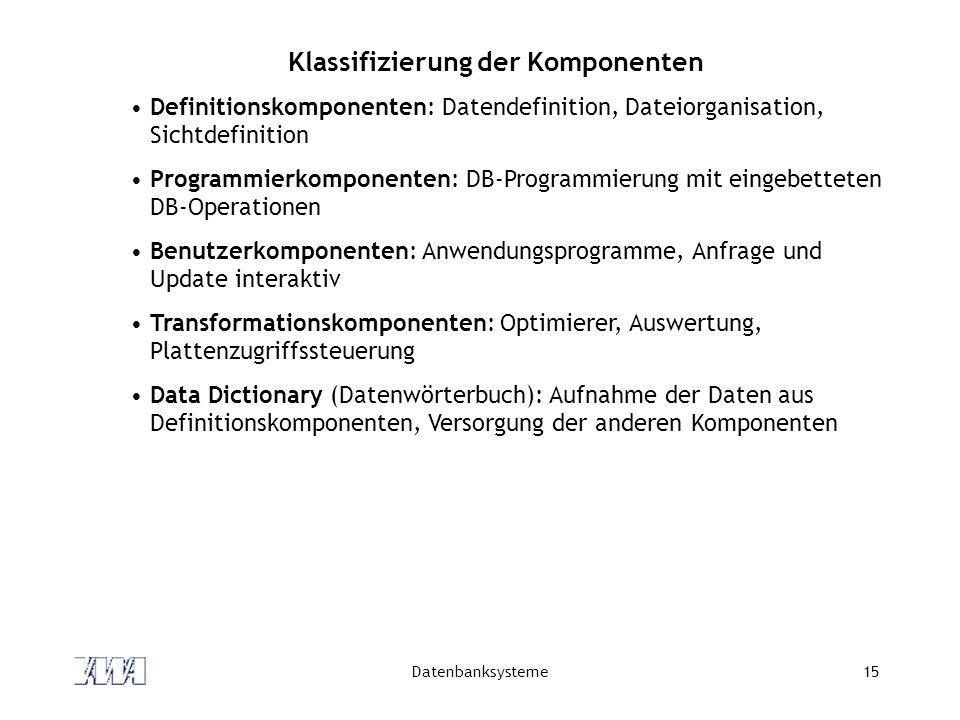 Datenbanksysteme15 Klassifizierung der Komponenten Definitionskomponenten: Datendefinition, Dateiorganisation, Sichtdefinition Programmierkomponenten: DB-Programmierung mit eingebetteten DB-Operationen Benutzerkomponenten: Anwendungsprogramme, Anfrage und Update interaktiv Transformationskomponenten: Optimierer, Auswertung, Plattenzugriffssteuerung Data Dictionary (Datenwörterbuch): Aufnahme der Daten aus Definitionskomponenten, Versorgung der anderen Komponenten