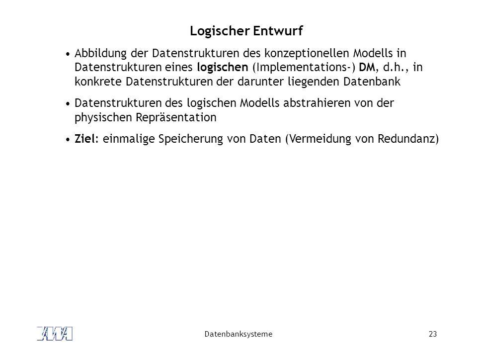 Datenbanksysteme23 Logischer Entwurf Abbildung der Datenstrukturen des konzeptionellen Modells in Datenstrukturen eines logischen (Implementations-) DM, d.h., in konkrete Datenstrukturen der darunter liegenden Datenbank Datenstrukturen des logischen Modells abstrahieren von der physischen Repräsentation Ziel: einmalige Speicherung von Daten (Vermeidung von Redundanz)