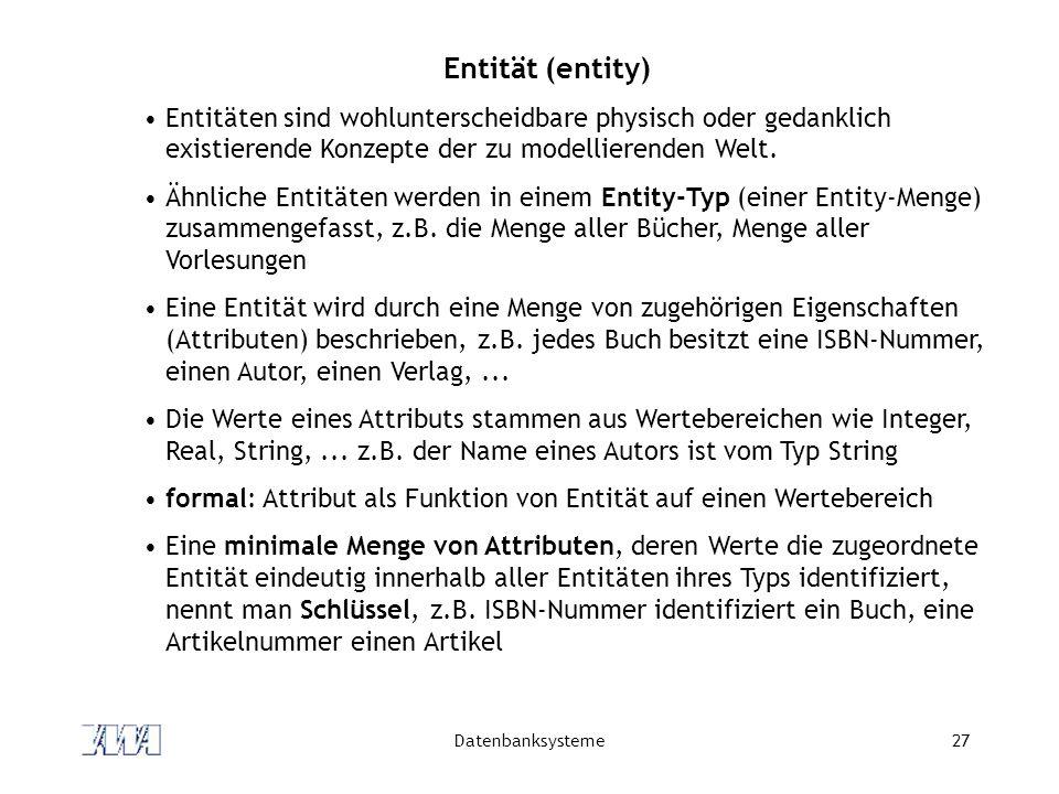 Datenbanksysteme27 Entität (entity) Entitäten sind wohlunterscheidbare physisch oder gedanklich existierende Konzepte der zu modellierenden Welt.