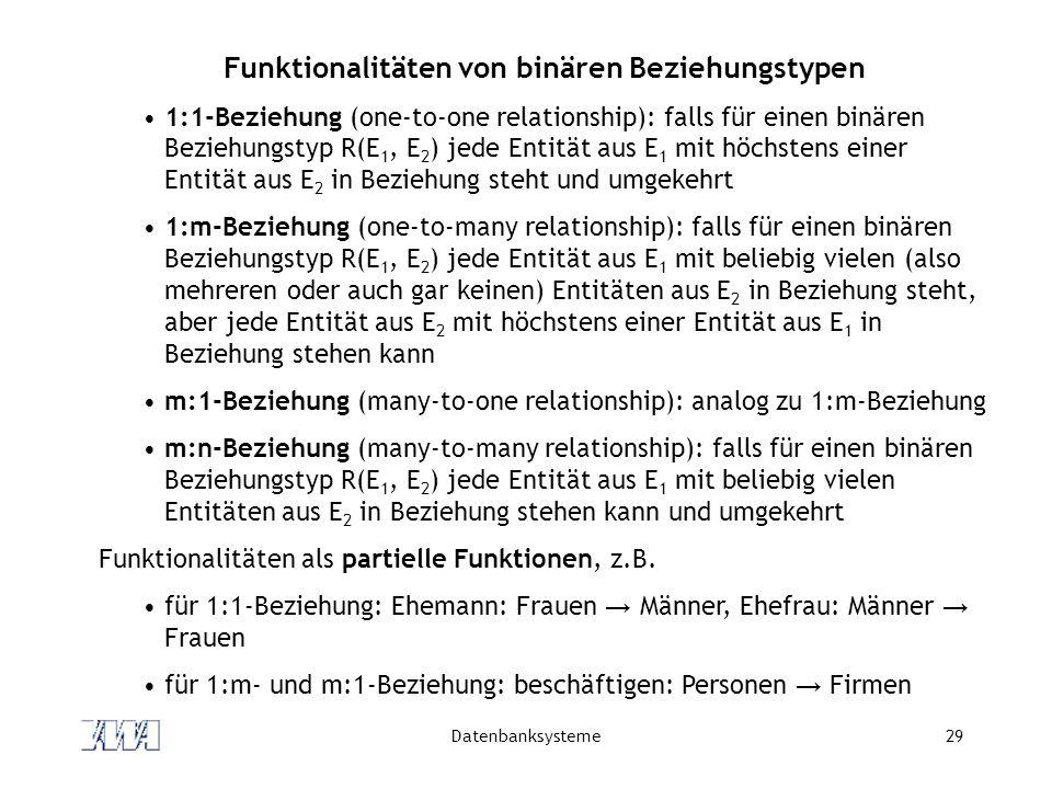 Datenbanksysteme29 Funktionalitäten von binären Beziehungstypen 1:1-Beziehung (one-to-one relationship): falls für einen binären Beziehungstyp R(E 1, E 2 ) jede Entität aus E 1 mit höchstens einer Entität aus E 2 in Beziehung steht und umgekehrt 1:m-Beziehung (one-to-many relationship): falls für einen binären Beziehungstyp R(E 1, E 2 ) jede Entität aus E 1 mit beliebig vielen (also mehreren oder auch gar keinen) Entitäten aus E 2 in Beziehung steht, aber jede Entität aus E 2 mit höchstens einer Entität aus E 1 in Beziehung stehen kann m:1-Beziehung (many-to-one relationship): analog zu 1:m-Beziehung m:n-Beziehung (many-to-many relationship): falls für einen binären Beziehungstyp R(E 1, E 2 ) jede Entität aus E 1 mit beliebig vielen Entitäten aus E 2 in Beziehung stehen kann und umgekehrt Funktionalitäten als partielle Funktionen, z.B.
