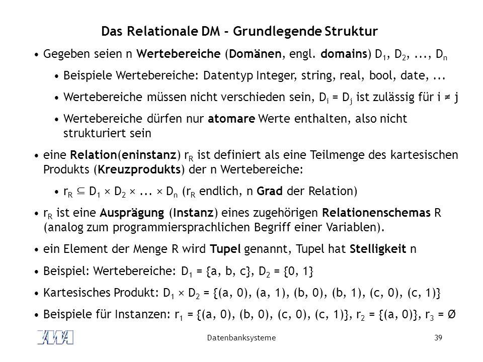 Datenbanksysteme39 Das Relationale DM - Grundlegende Struktur Gegeben seien n Wertebereiche (Domänen, engl.