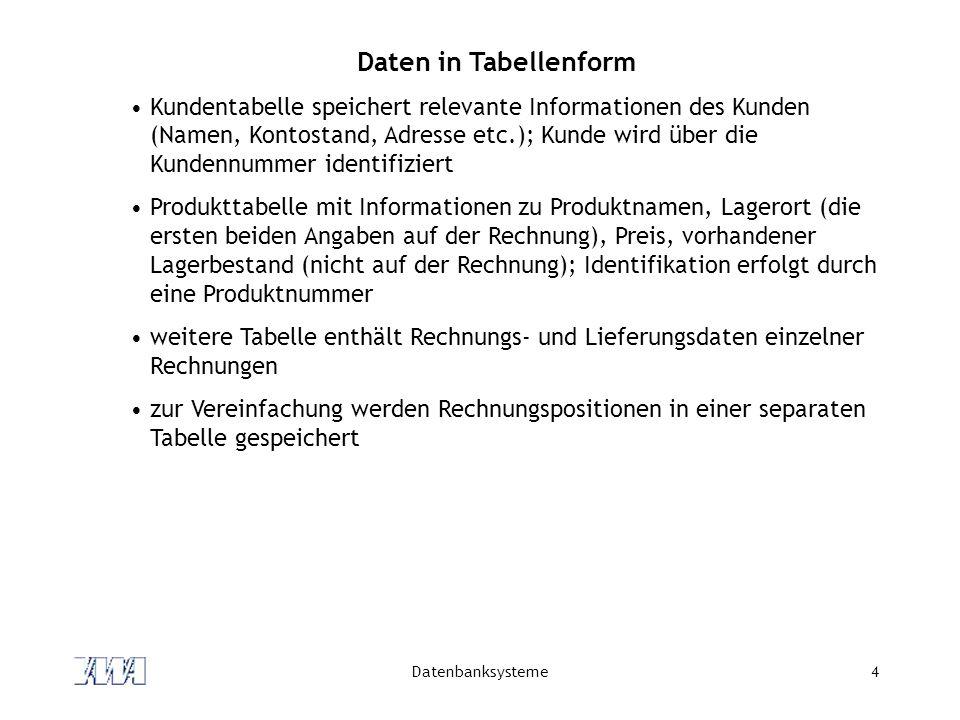 Datenbanksysteme4 Daten in Tabellenform Kundentabelle speichert relevante Informationen des Kunden (Namen, Kontostand, Adresse etc.); Kunde wird über die Kundennummer identifiziert Produkttabelle mit Informationen zu Produktnamen, Lagerort (die ersten beiden Angaben auf der Rechnung), Preis, vorhandener Lagerbestand (nicht auf der Rechnung); Identifikation erfolgt durch eine Produktnummer weitere Tabelle enthält Rechnungs- und Lieferungsdaten einzelner Rechnungen zur Vereinfachung werden Rechnungspositionen in einer separaten Tabelle gespeichert