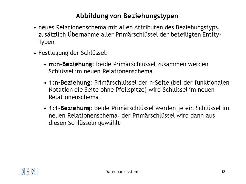 Datenbanksysteme48 Abbildung von Beziehungstypen neues Relationenschema mit allen Attributen des Beziehungstyps, zusätzlich Übernahme aller Primärschlüssel der beteiligten Entity- Typen Festlegung der Schlüssel: m:n-Beziehung: beide Primärschlüssel zusammen werden Schlüssel im neuen Relationenschema 1:n-Beziehung: Primärschlüssel der n-Seite (bei der funktionalen Notation die Seite ohne Pfeilspitze) wird Schlüssel im neuen Relationenschema 1:1-Beziehung: beide Primärschlüssel werden je ein Schlüssel im neuen Relationenschema, der Primärschlüssel wird dann aus diesen Schlüsseln gewählt