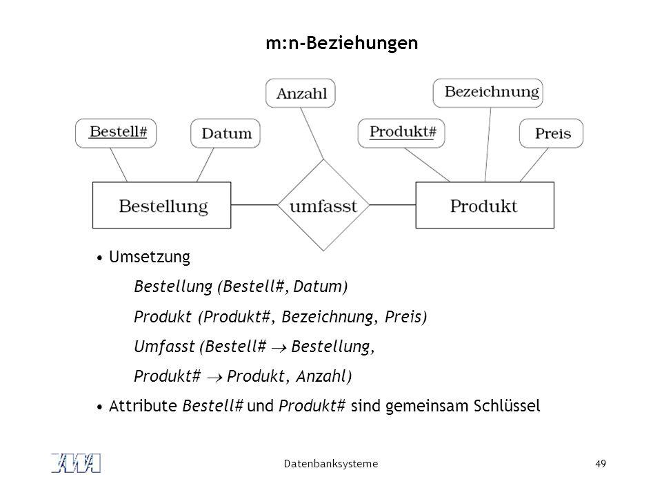 Datenbanksysteme49 m:n-Beziehungen Umsetzung Bestellung (Bestell#, Datum) Produkt (Produkt#, Bezeichnung, Preis) Umfasst (Bestell#  Bestellung, Produkt#  Produkt, Anzahl) Attribute Bestell# und Produkt# sind gemeinsam Schlüssel