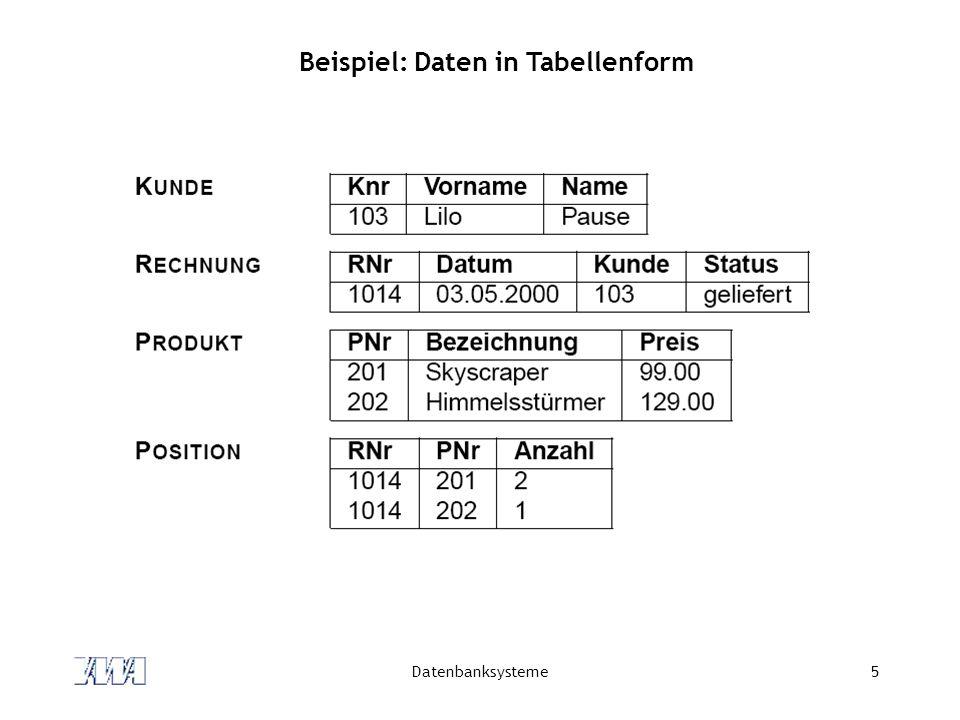 Datenbanksysteme56 Ist-Beziehung Umsetzung Produkt (Produkt#, Bezeichnung, Preis) Drachen (Produkt#  Produkt, Spannweite, Leinen) Windspiel (Produkt#  Produkt, Art)