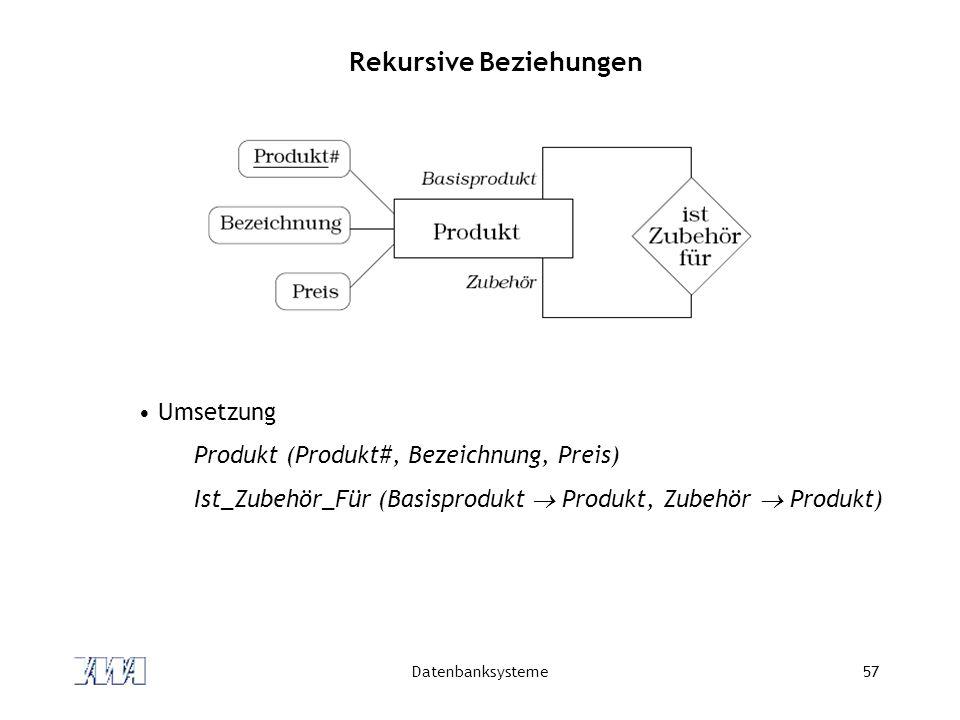 Datenbanksysteme57 Rekursive Beziehungen Umsetzung Produkt (Produkt#, Bezeichnung, Preis) Ist_Zubehör_Für (Basisprodukt  Produkt, Zubehör  Produkt)