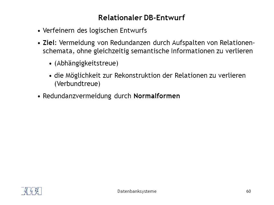 Datenbanksysteme60 Relationaler DB-Entwurf Verfeinern des logischen Entwurfs Ziel: Vermeidung von Redundanzen durch Aufspalten von Relationen- schemata, ohne gleichzeitig semantische Informationen zu verlieren (Abhängigkeitstreue) die Möglichkeit zur Rekonstruktion der Relationen zu verlieren (Verbundtreue) Redundanzvermeidung durch Normalformen