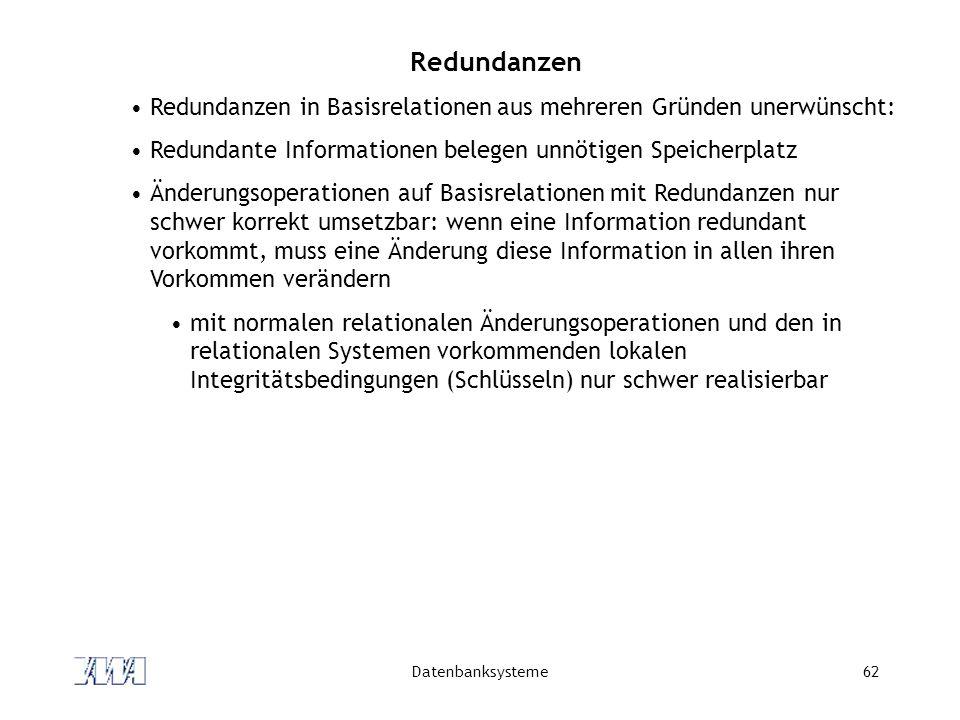 Datenbanksysteme62 Redundanzen Redundanzen in Basisrelationen aus mehreren Gründen unerwünscht: Redundante Informationen belegen unnötigen Speicherplatz Änderungsoperationen auf Basisrelationen mit Redundanzen nur schwer korrekt umsetzbar: wenn eine Information redundant vorkommt, muss eine Änderung diese Information in allen ihren Vorkommen verändern mit normalen relationalen Änderungsoperationen und den in relationalen Systemen vorkommenden lokalen Integritätsbedingungen (Schlüsseln) nur schwer realisierbar
