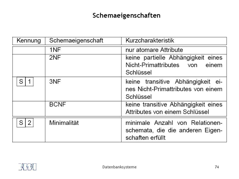 Datenbanksysteme74 Schemaeigenschaften