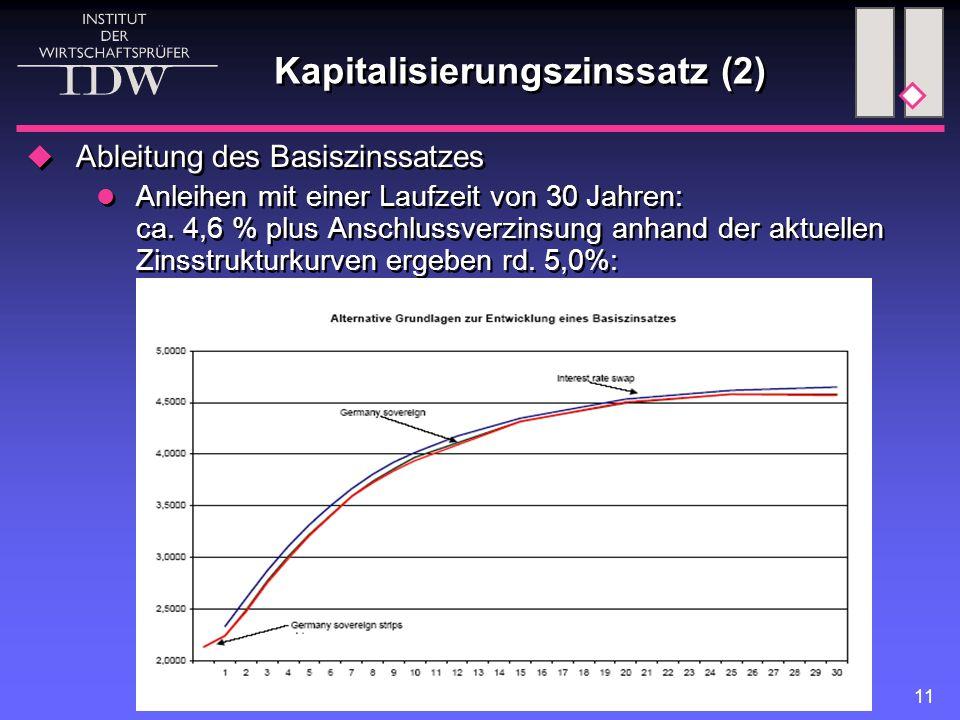 11 Kapitalisierungszinssatz (2)  Ableitung des Basiszinssatzes Anleihen mit einer Laufzeit von 30 Jahren: ca. 4,6 % plus Anschlussverzinsung anhand d
