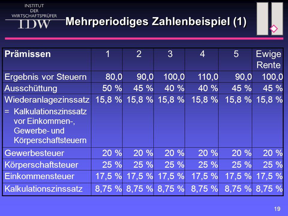 19 Mehrperiodiges Zahlenbeispiel (1) Prämissen12345Ewige Rente Ergebnis vor Steuern80,090,0100,0110,090,0100,0 Ausschüttung50 %45 %40 % 45 % Wiederanl