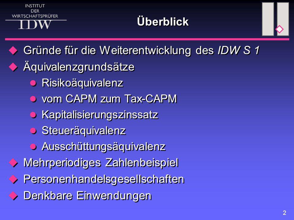 2 Überblick  Gründe für die Weiterentwicklung des IDW S 1  Äquivalenzgrundsätze Risikoäquivalenz vom CAPM zum Tax-CAPM Kapitalisierungszinssatz Steu