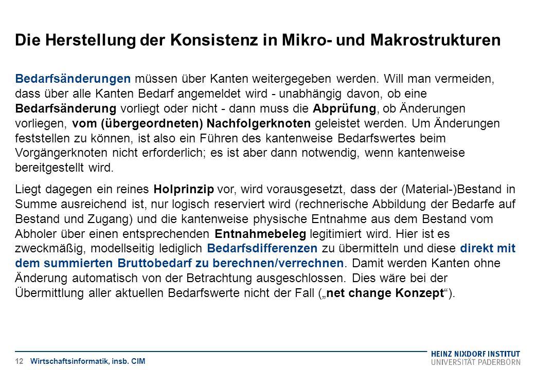 Die Herstellung der Konsistenz in Mikro- und Makrostrukturen Wirtschaftsinformatik, insb. CIM Bedarfsänderungen müssen über Kanten weitergegeben werde