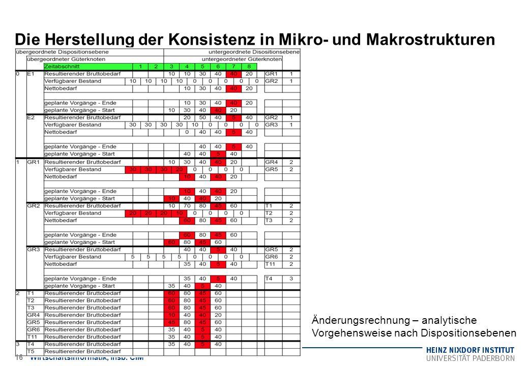 Die Herstellung der Konsistenz in Mikro- und Makrostrukturen Wirtschaftsinformatik, insb. CIM Änderungsrechnung – analytische Vorgehensweise nach Disp
