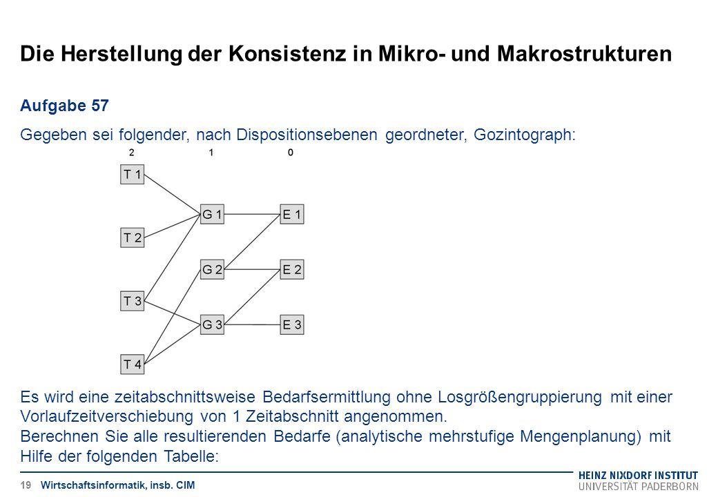 Die Herstellung der Konsistenz in Mikro- und Makrostrukturen Wirtschaftsinformatik, insb. CIM Aufgabe 57 Gegeben sei folgender, nach Dispositionsebene