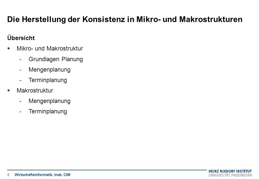 Die Herstellung der Konsistenz in Mikro- und Makrostrukturen Wirtschaftsinformatik, insb. CIM Übersicht  Mikro- und Makrostruktur -Grundlagen Planung