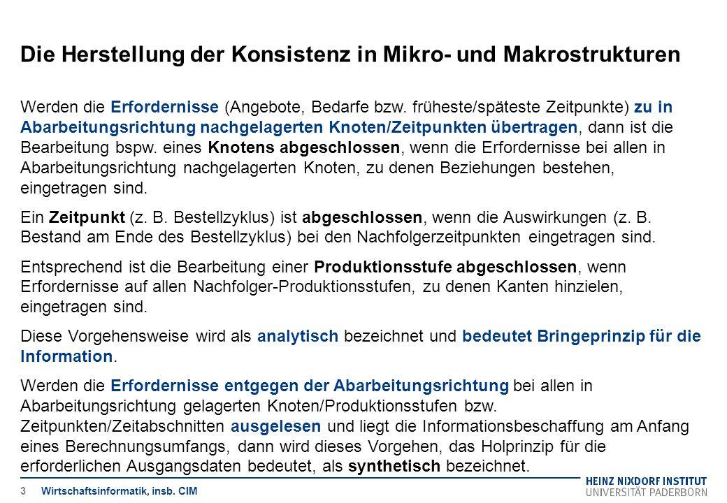Die Herstellung der Konsistenz in Mikro- und Makrostrukturen Wirtschaftsinformatik, insb. CIM Werden die Erfordernisse (Angebote, Bedarfe bzw. frühest