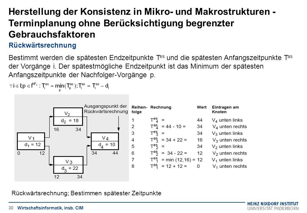 Herstellung der Konsistenz in Mikro- und Makrostrukturen - Terminplanung ohne Berücksichtigung begrenzter Gebrauchsfaktoren Wirtschaftsinformatik, ins