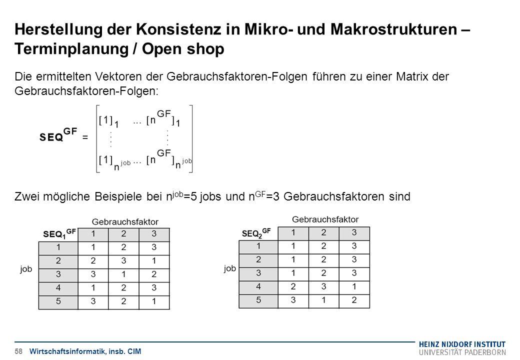 Herstellung der Konsistenz in Mikro- und Makrostrukturen – Terminplanung / Open shop Wirtschaftsinformatik, insb. CIM Die ermittelten Vektoren der Geb