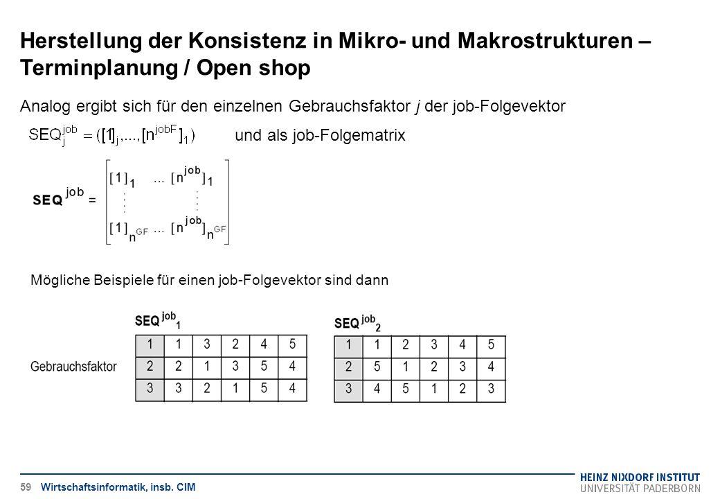 Herstellung der Konsistenz in Mikro- und Makrostrukturen – Terminplanung / Open shop Wirtschaftsinformatik, insb. CIM Analog ergibt sich für den einze